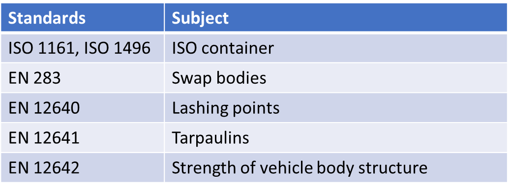 standards_bodybuilding_eng